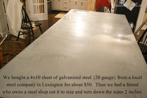 DIY Aged Zinc Table Top