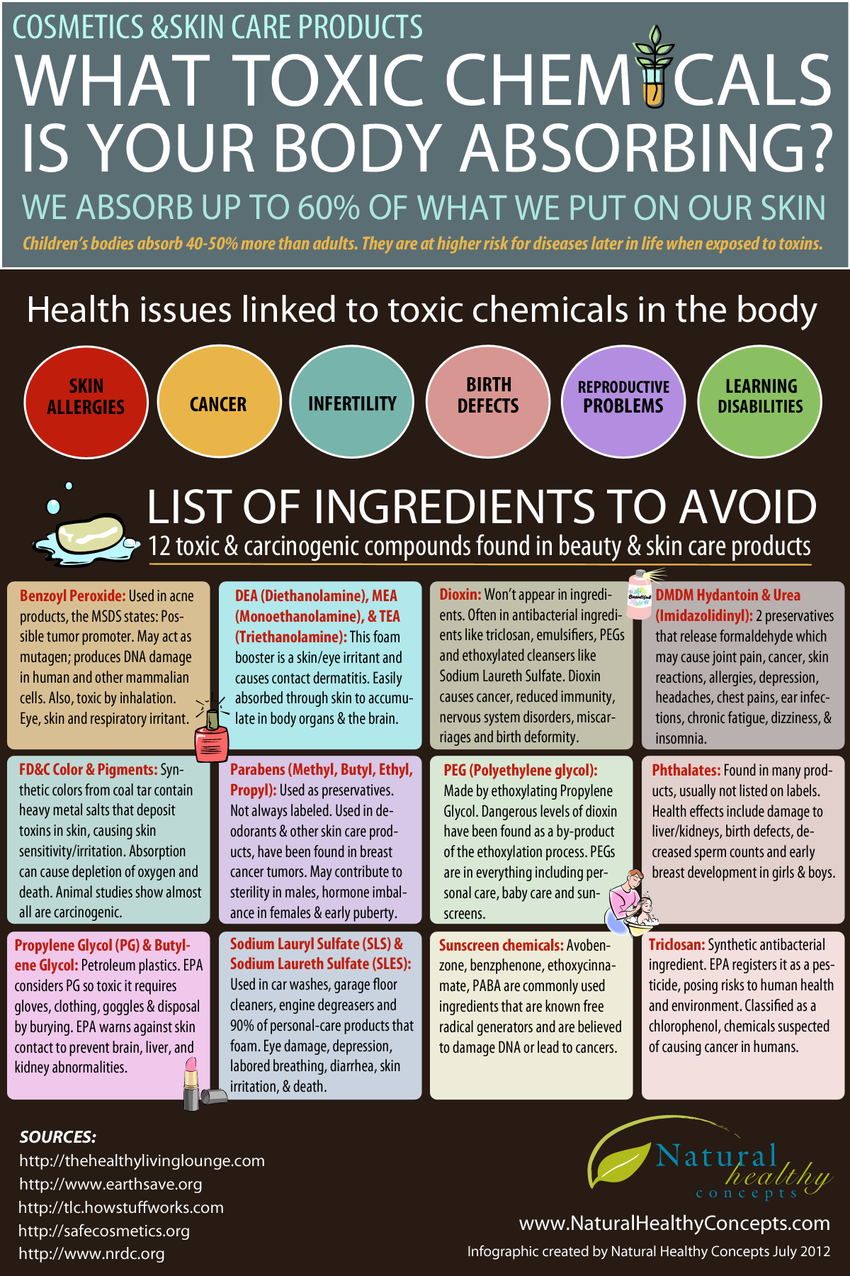 What-Toxic-Chemicals-Is-Your-Body-Absorbing-Infographic