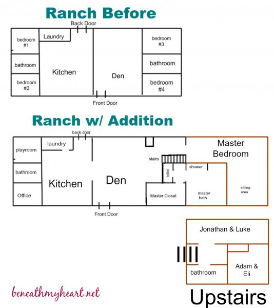 Our House Plans