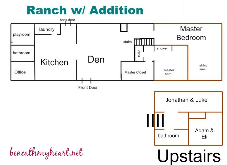 ranchwithaddition