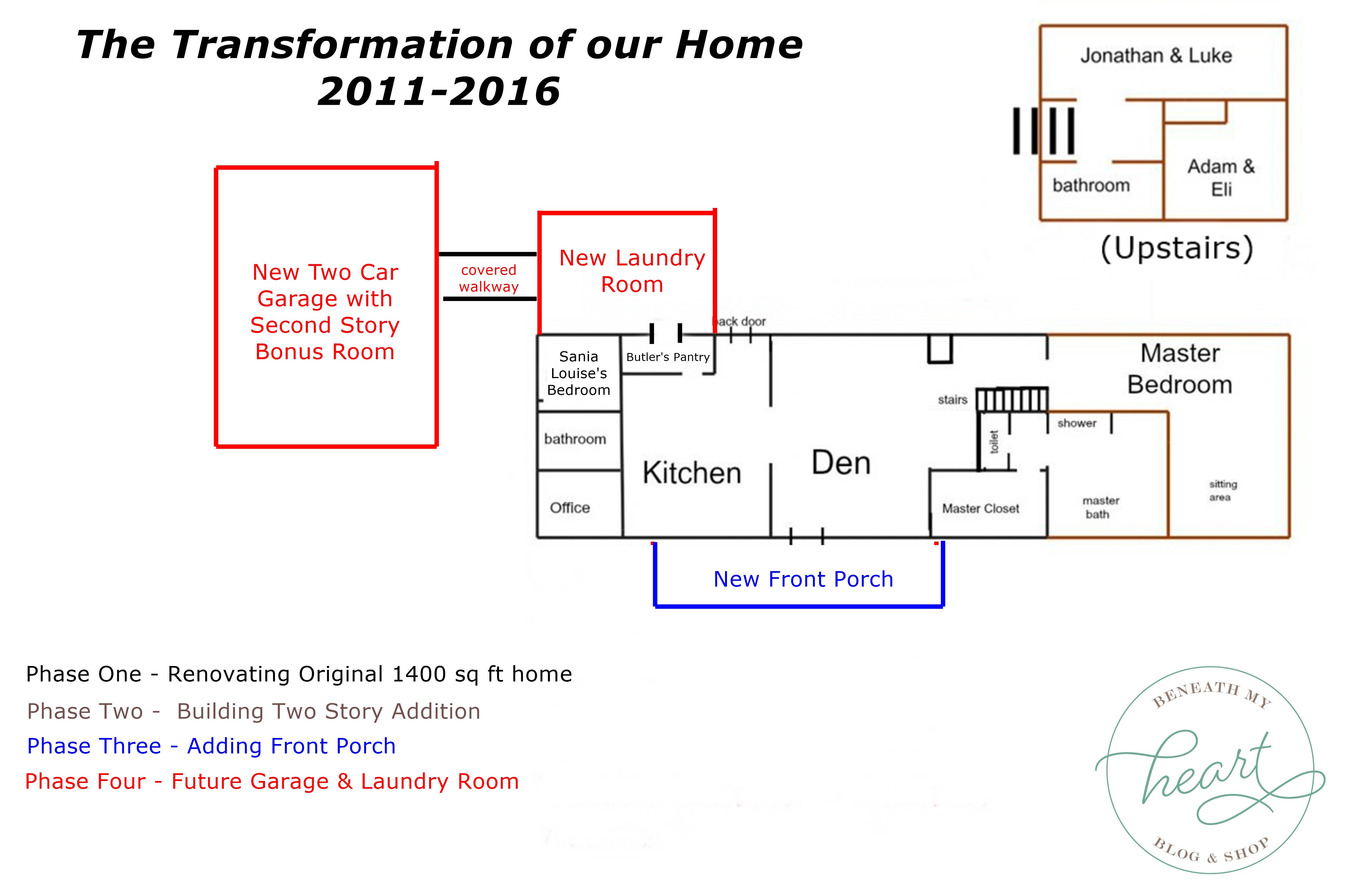 transformation-of-our-home